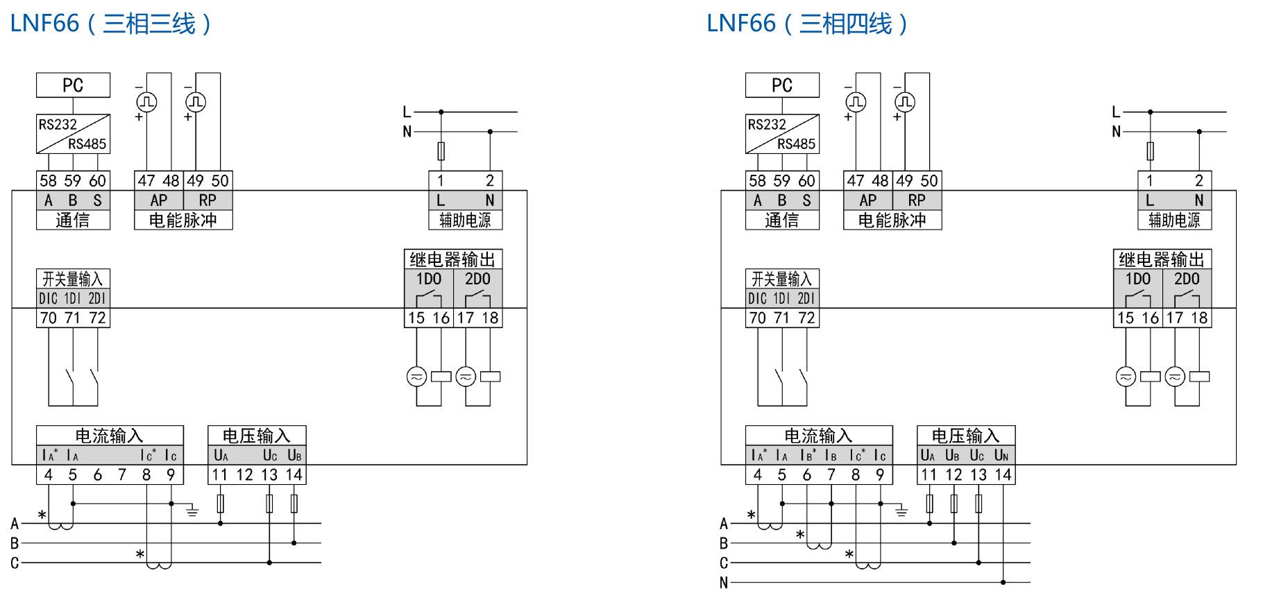 2lnf-产品简介title